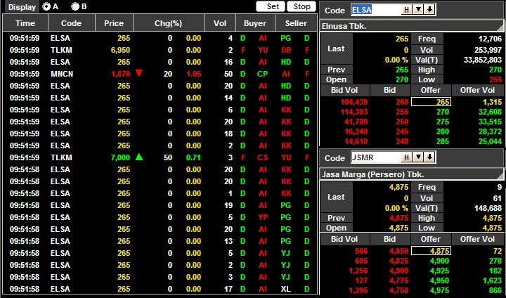 trading saham di indonesia meja perdagangan forex terbaik