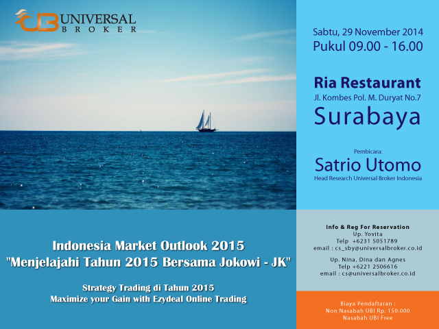 Indonesia Market Outlook 2015 Tomy 640x480